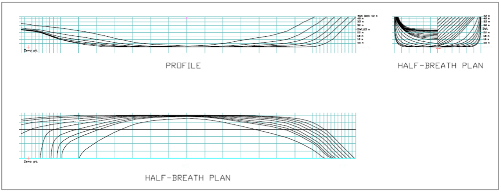 Lines plan of a ship