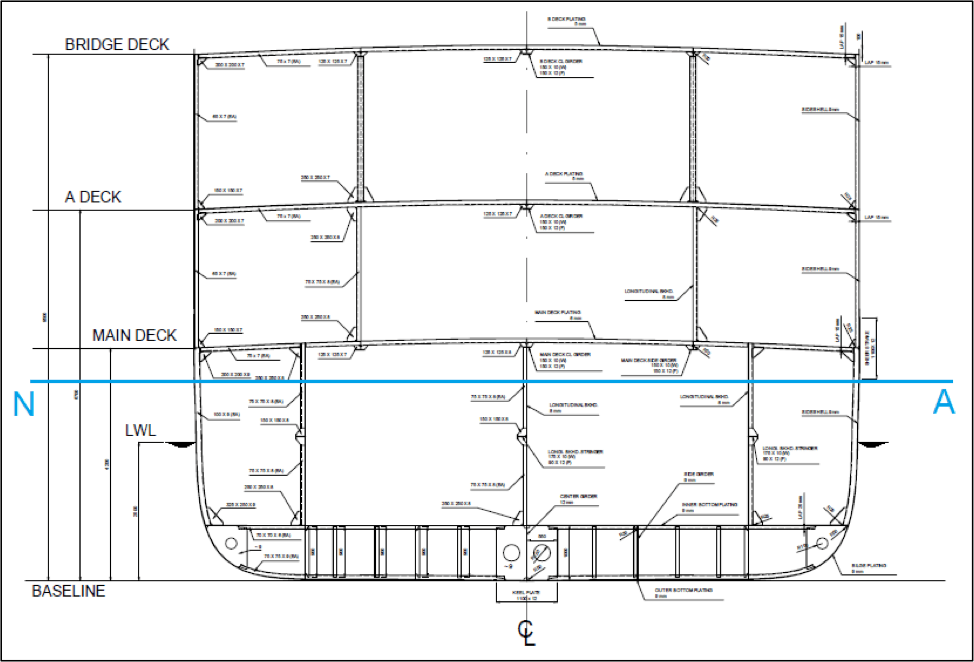 Midship section drawing of a passenger vessel
