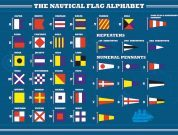 Understanding Nautical Flag Etiquettes