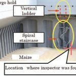 Real Life Incident: Inspector Loses Life Entering Unlabelled Hold On Cargo Ship