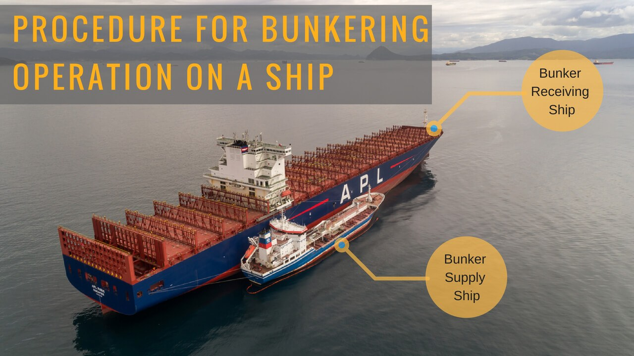 Bunkering is Dangerous: Procedure for Bunkering Operation on