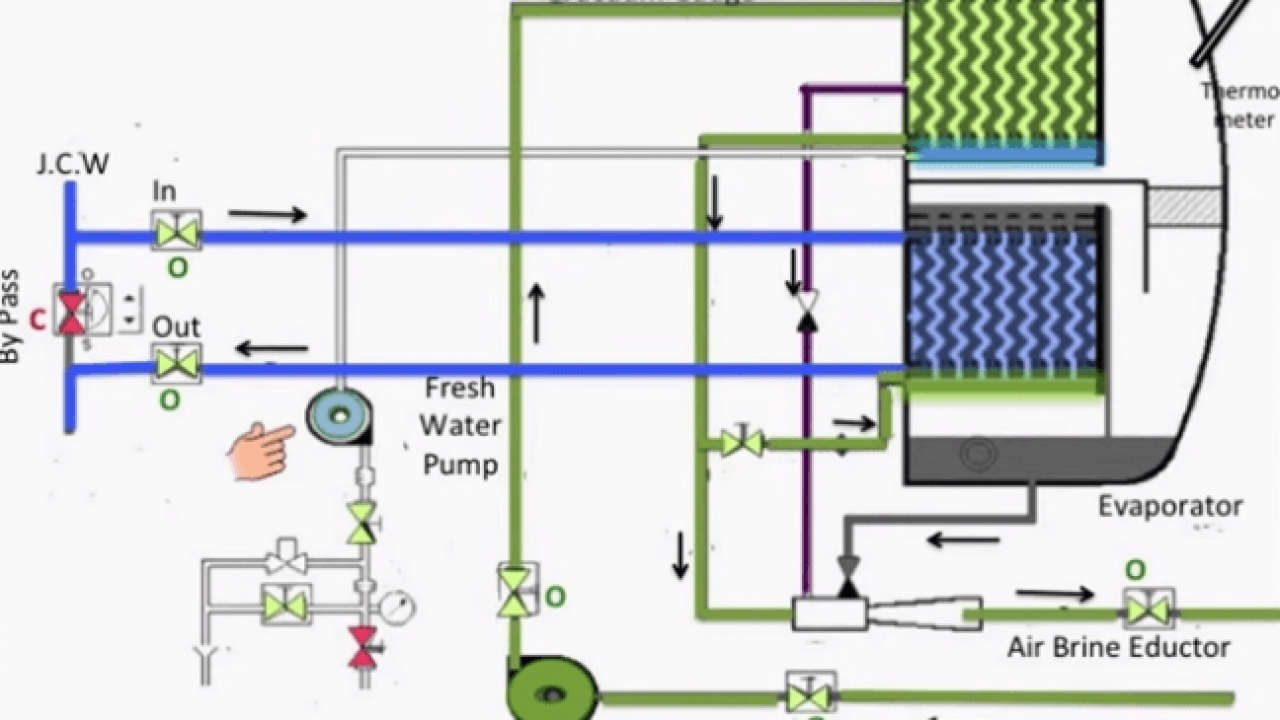 Converting Seawater to Freshwater on a Ship: Fresh Water