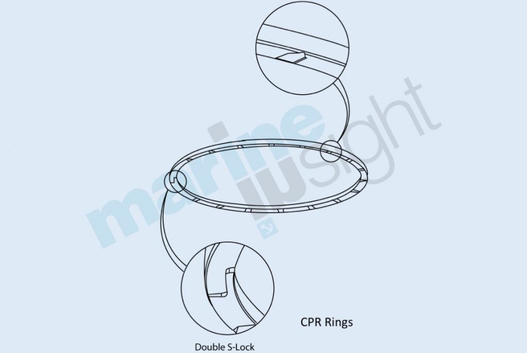 CPR priston rings