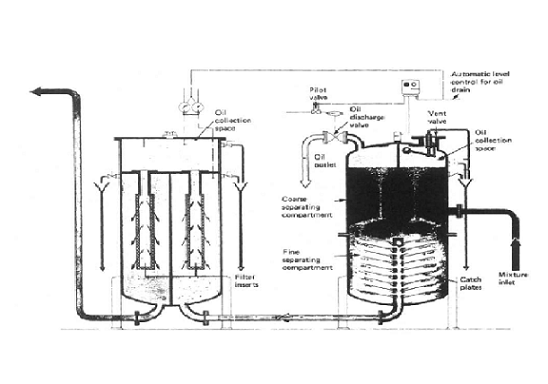 water alarm wiring diagrams for oil oily water separator construction and working  oily water separator construction and