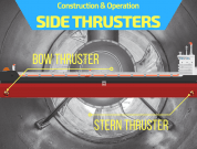 Bow Thrusters: Construction and Working