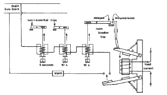 emergency generator ventilation diagram