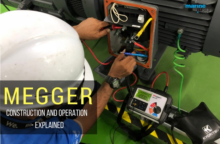 Megger Construction and Operation Explained