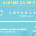 abandon ship alarm