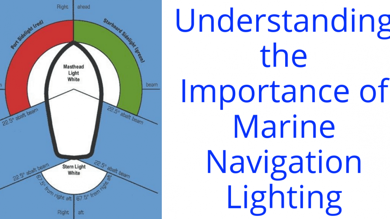 Understanding the Importance of Marine Navigation Lighting on