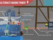 Alternate Marine Power - AMP