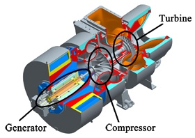 Internal parts of hybrid turbocharger