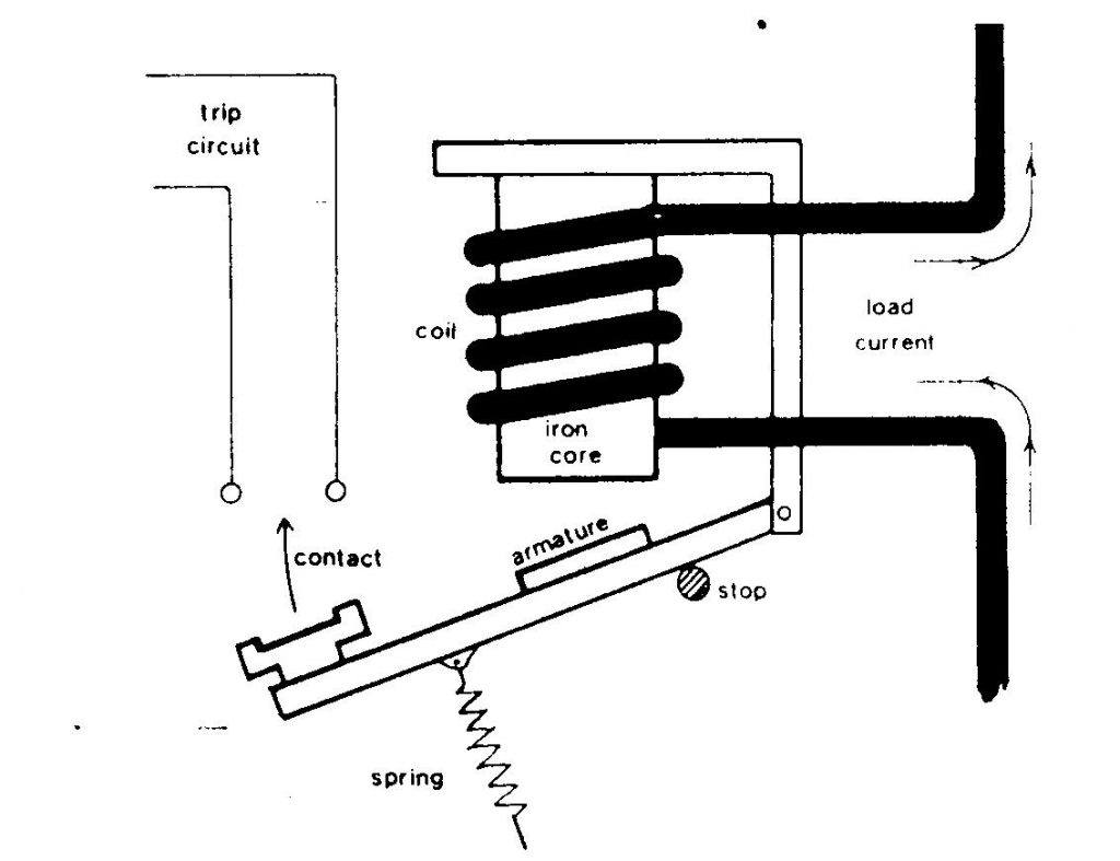 Relay Electrical Circuit