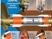 How COMPAC Stern Tube Bearing System Can Prevent Oil Pollution?