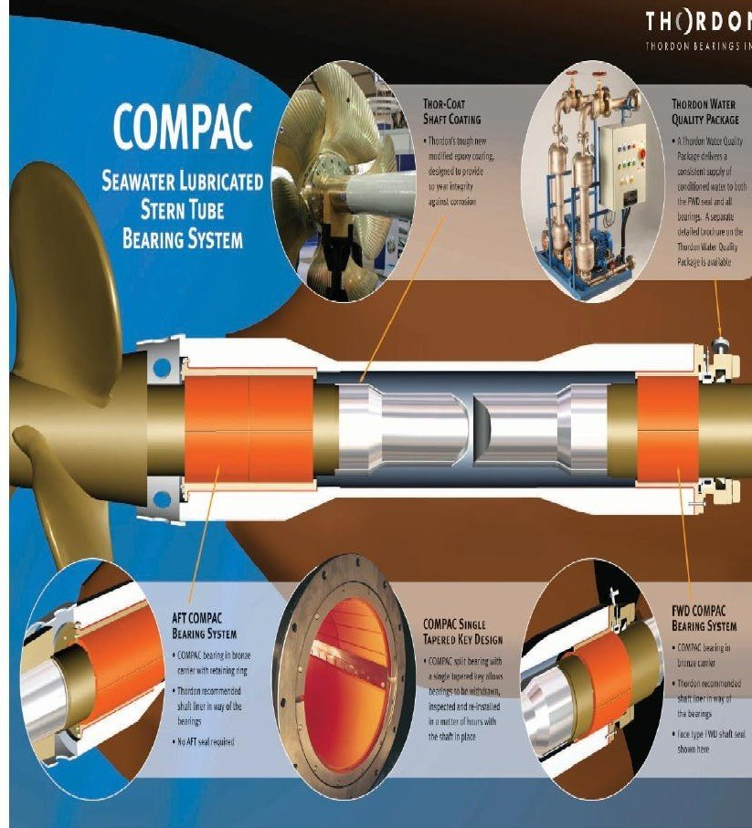 COMPAC Stern Tube Bearing System