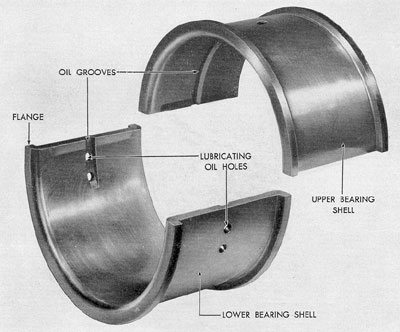 types of connecting rod pdf