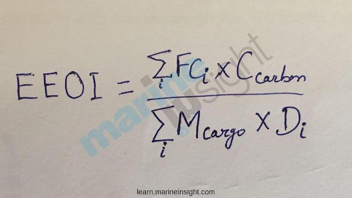 EEOI Calculation