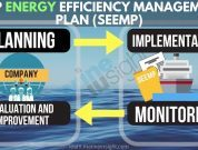 SEEMP Ship Energy Efficiency Management Plan