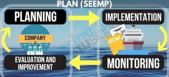 SEEMP Ship Energy Efficiency Management Plan