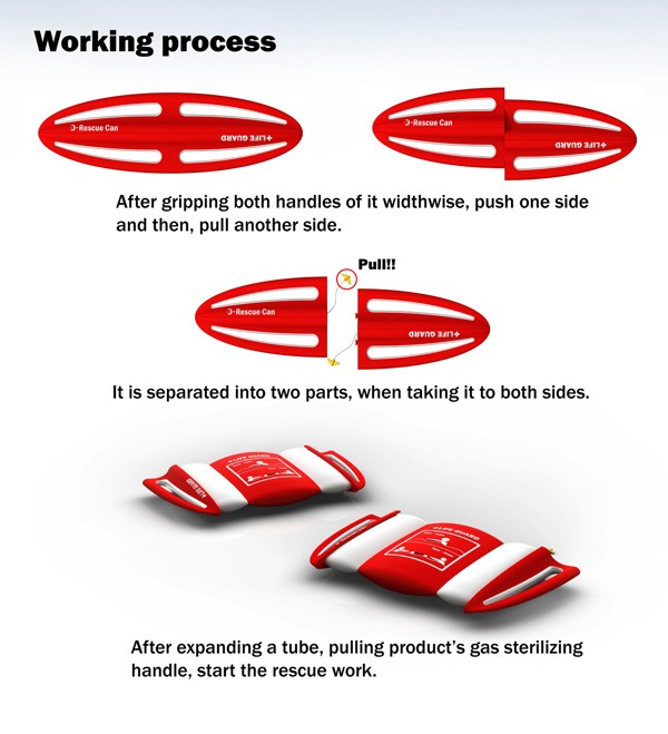 D-Rescue working process