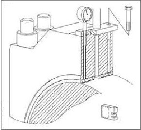 Dial type Depth Gauge