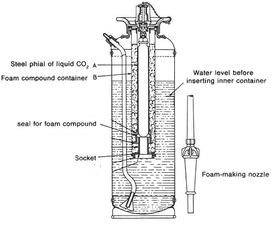 Water Fire Extinguisher Diagram on active fire protection