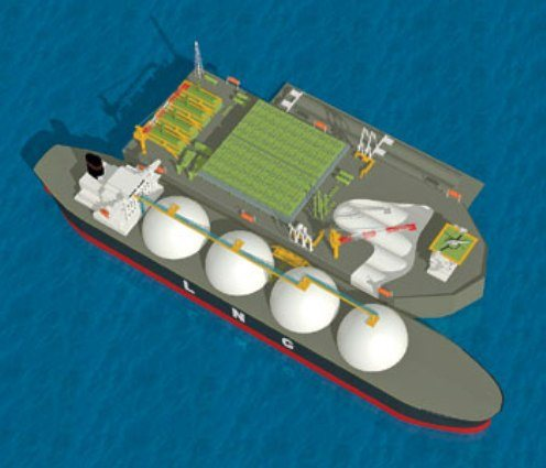 Floating Storage Regasification Unit