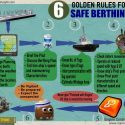 golden rules of berthing - infographics