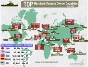 top merchant vessels owner countries in 2012