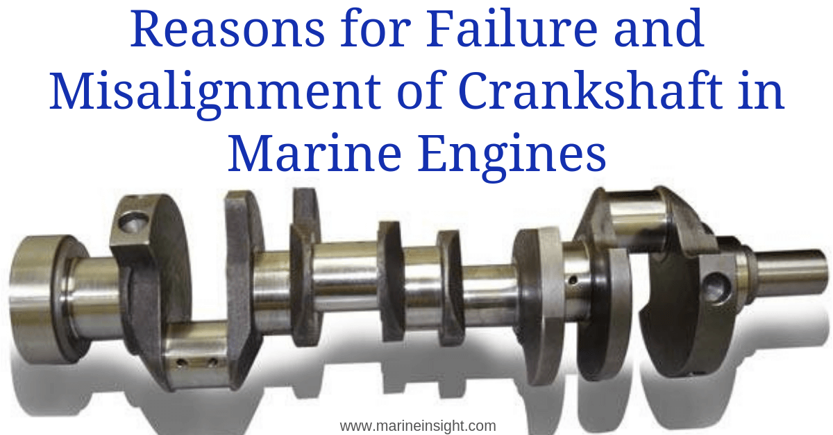 Reasons for Failure and Misalignment of Crankshaft in Marine