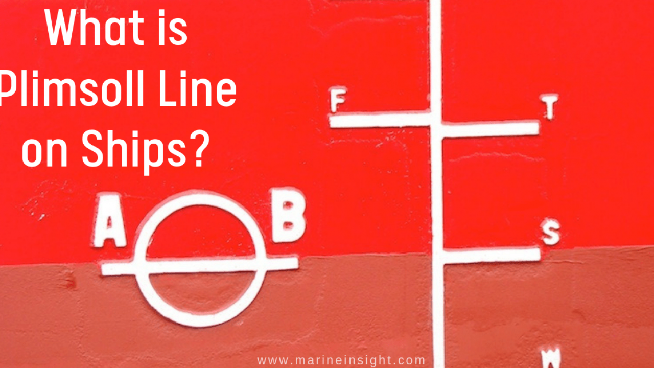 What is Plimsoll Line on Ships?