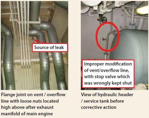 hydraulic header