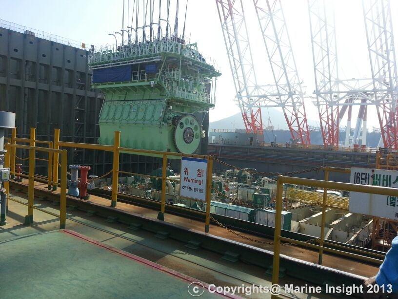 Maersk Triple E Engine