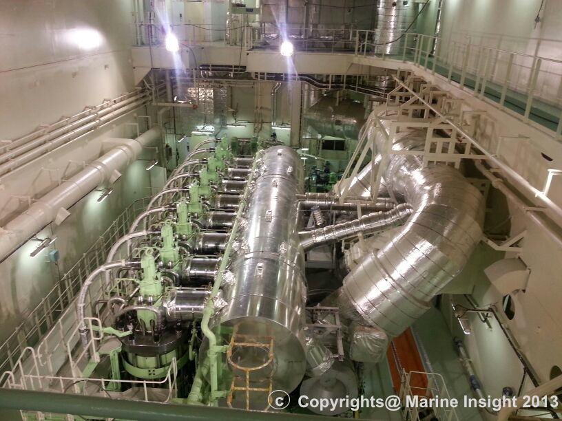 Maersk Triple E Main Engine