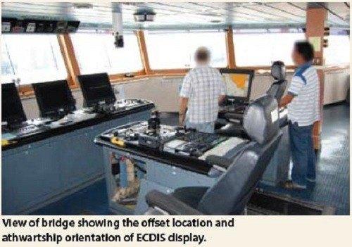 Improper bridge procedures