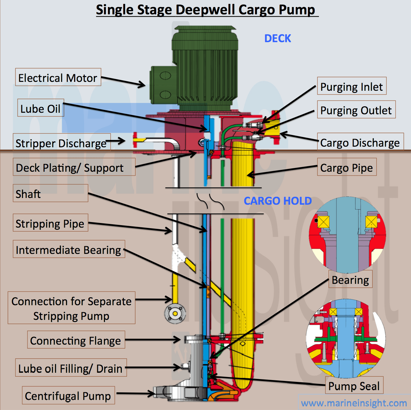 Wiring Diagram For Home Air Conditioner Simple Guide About Centrifugal Pump Shallow Well Water Flow Meter Mixed D