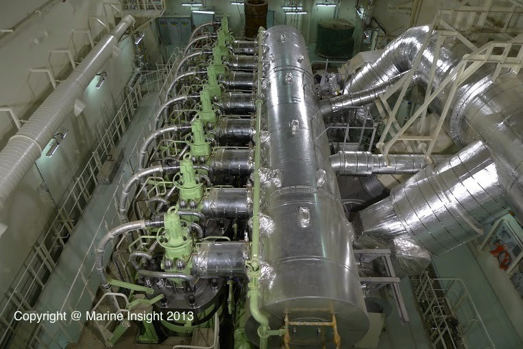 Exclusive Photos Inside The Engine Room Of Maersk Triple E - Largest cruise ship engines