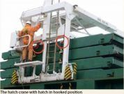 Real Life Accident: First Mate Falls Into Cargo Hold While Operating Hatch Crane