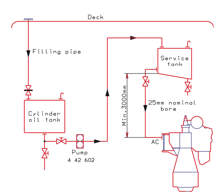 how to draw and read line diagrams onboard ships rh marineinsight com Gas Piping Diagram Hot Water Piping Diagrams