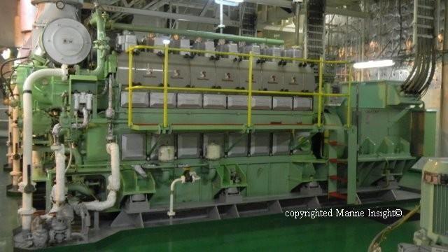 Ship's Generator