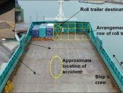 Real Life Accident: Stevedore Dies On Ship After Getting Struck By A Trailer