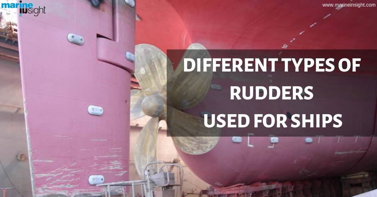 Pdf control marine and rudders surfaces