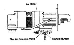 Air start motor