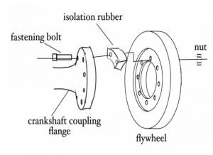 Isolation rubber