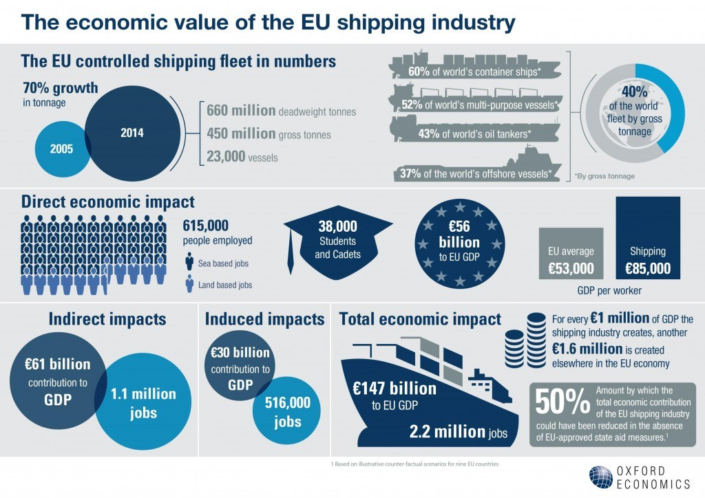 economic factors affecting mobile industry