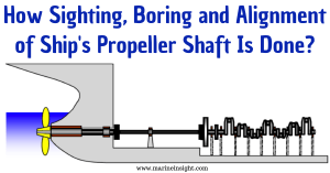 Understanding Design Of Ship Propeller