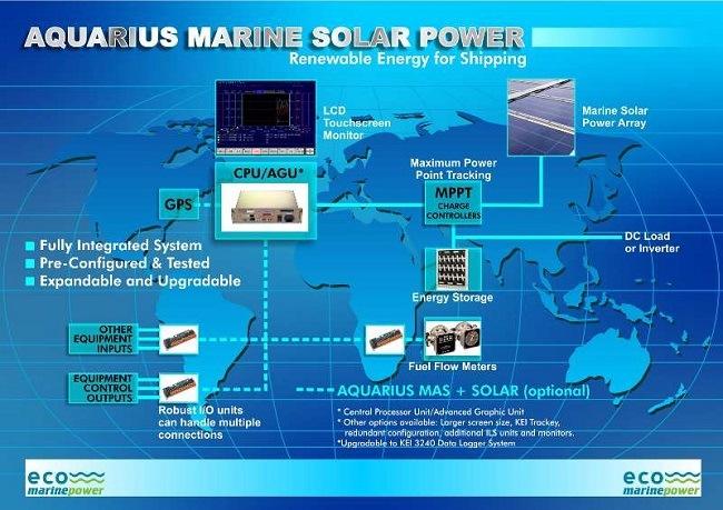 aquarius_marine_solar_power_diagram_1