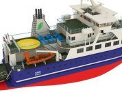 New Eco-Friendly RoPax Hybrid Ferry To Be Designed