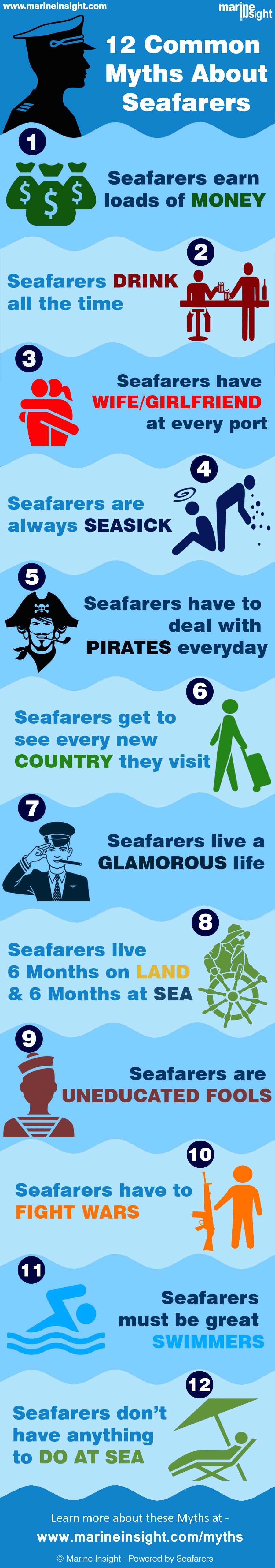 seafarers myth