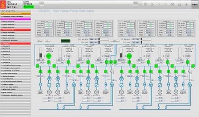 DE88 Oil Rig screen - Credits: konsberg.com