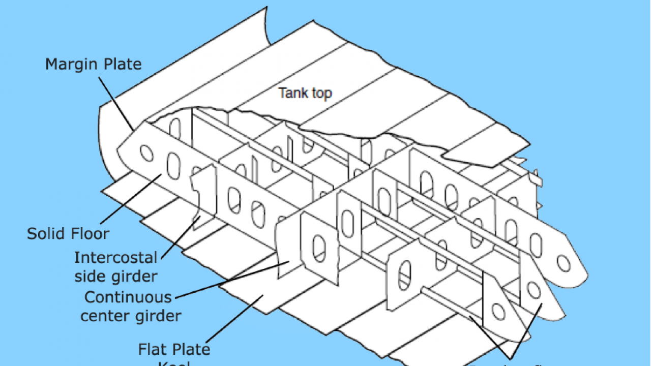 Designing A Ship's Bottom Structure - A